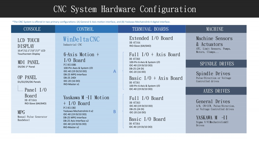 CNC Controller specification-2