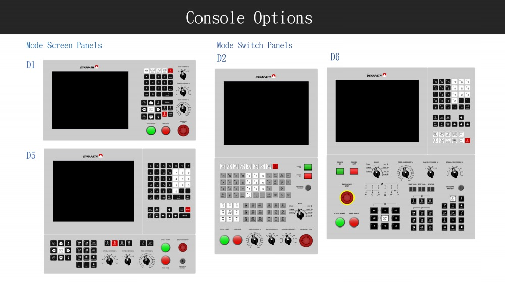 CNC Controller specification-3