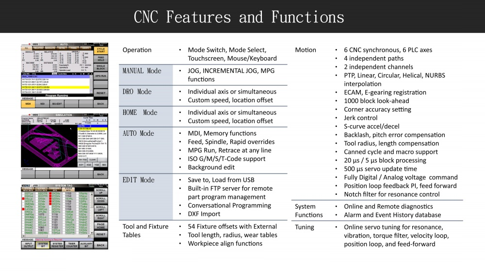 CNC Controller function-1